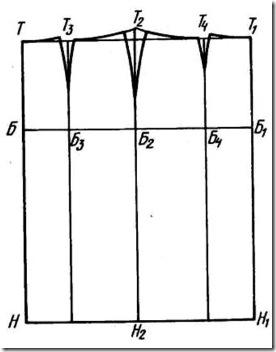 чертеж прямой двухшовной юбки
