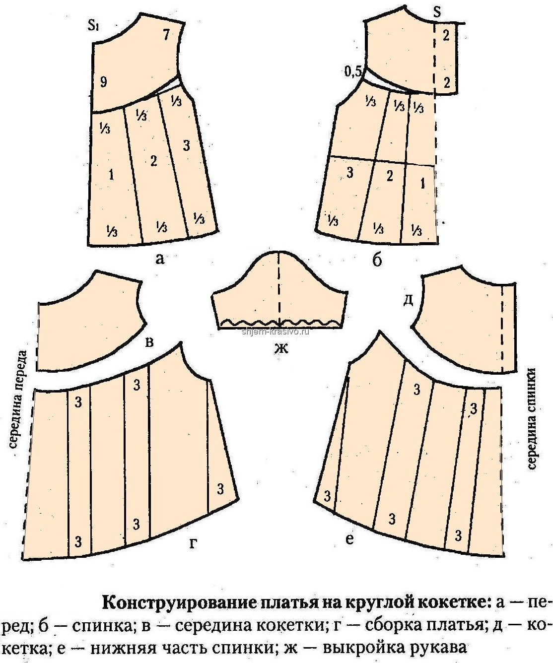 Конструирование платья на кокетке