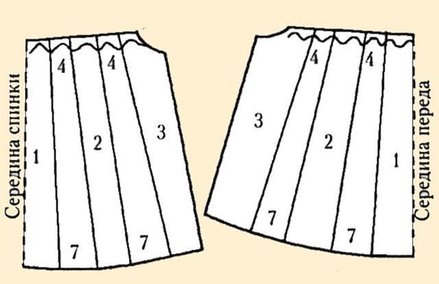 Выкройка женского платья с кокеткой.