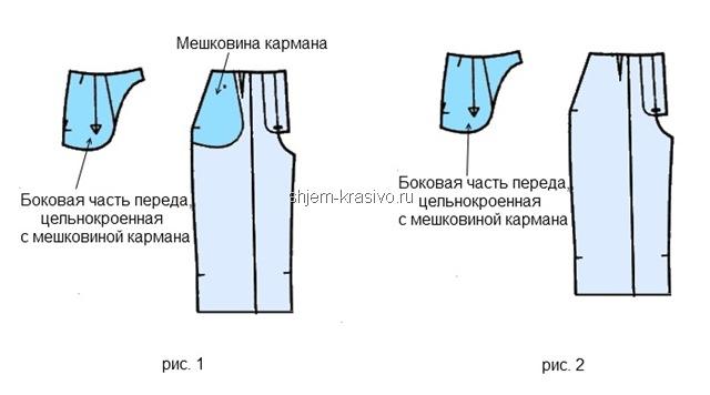 Карман в брюках мастер класс