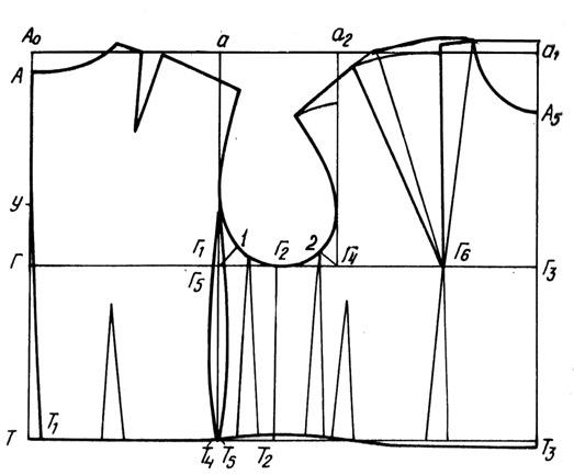 Боковые линии и вытачки