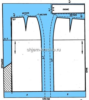 шлица и раскладка выкроек на ткани