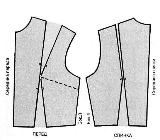 Модель с рельефами от плеча