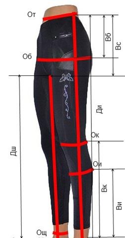 Как сшить красивые брюки
