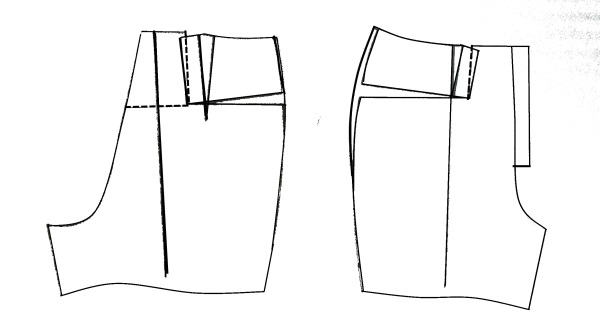 Брюки закручиваются вокруг ноги. Дефекты в брюках