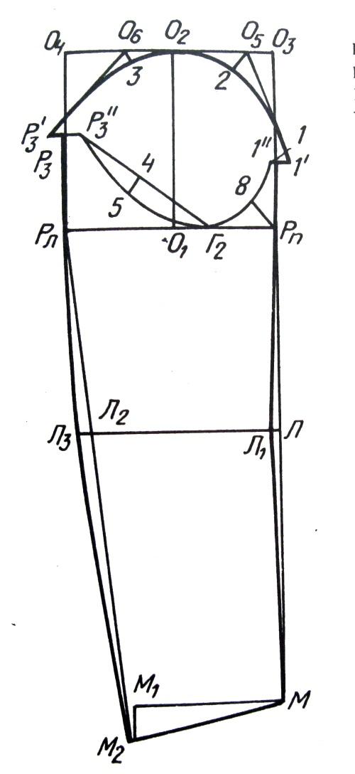 ЛЛ1=0.7...  6. Вертикаль О3Рп продолжить вниз и на ней от точки О3 отложить длину рукава минус 1.0-1.5см.