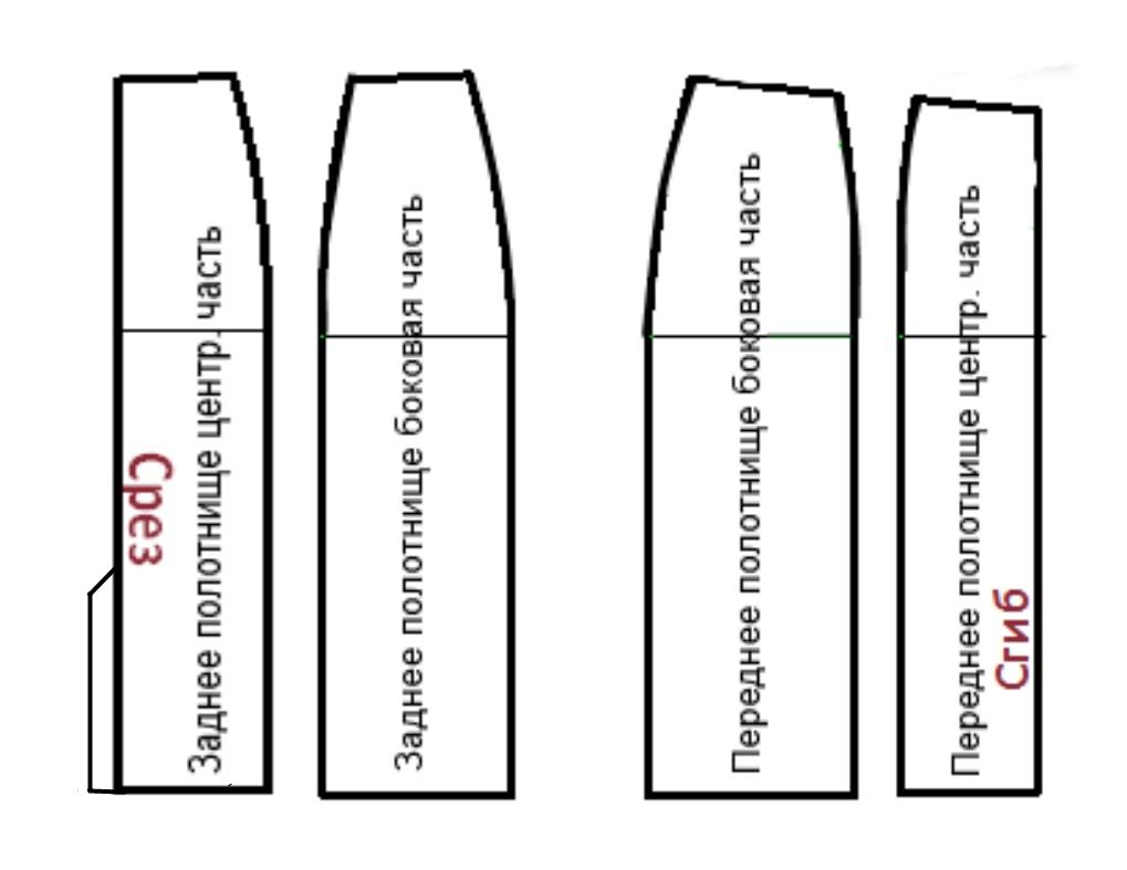 Моделирование юбки с рельефами. Технология пошива юбки
