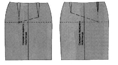 Юбка узкие бедра выкройки