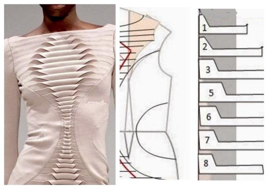 Моделирование необычного пуловера