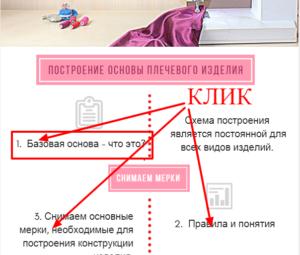 Инфографика по построению швейных изделий